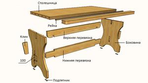 Фото круглого деревянного стола своими руками фото 24